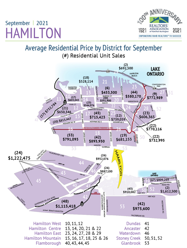 average-price-by-district-september-2021