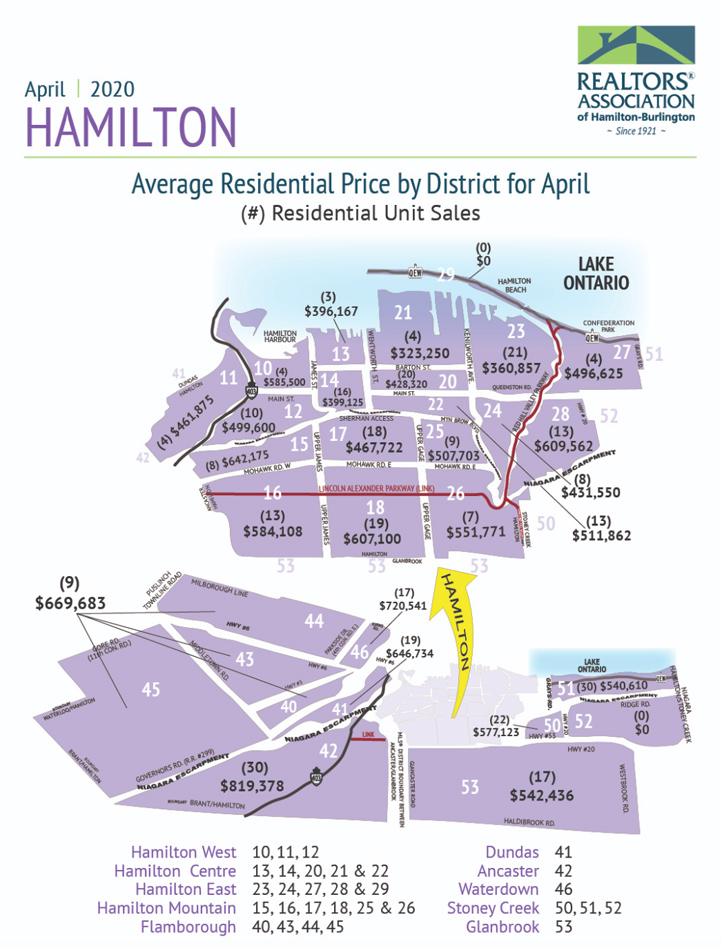 average-residential-price-by-district-april-2020