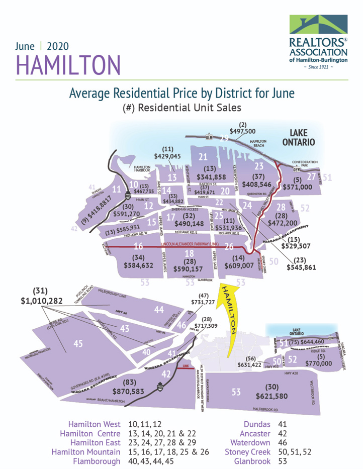 average-residential-price-by-district-june-2020